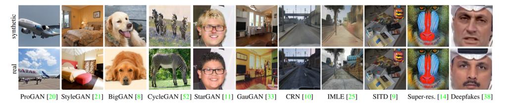 Universeller Detektor erkennt generierte Bilder