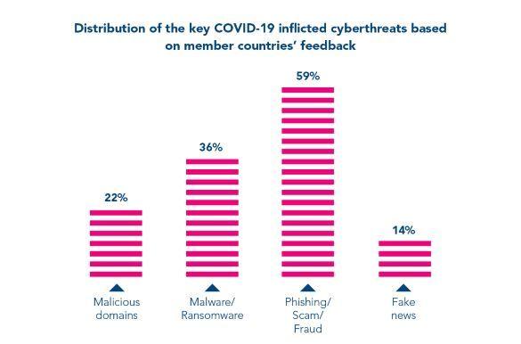 Security-News: Remote öffnet die Tore, Hochwatt- Botnets manipuliert
